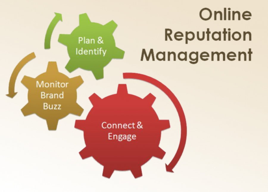 9999710635 | Online Reputation management (ORM) Institute in Laxmi Nagar, Delhi