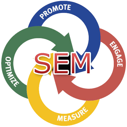 9999710635 | SEM Training Institute in Laxmi Nagar, Delhi