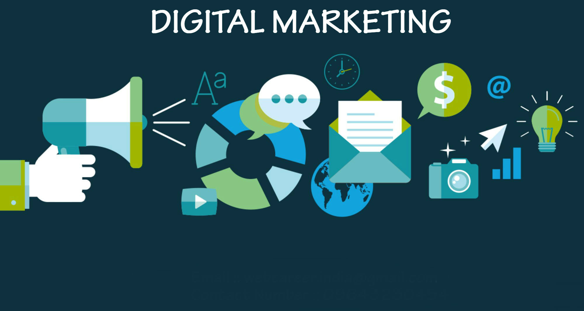 9643230454 Online Digital Marketing Courses Classes In Malegaon