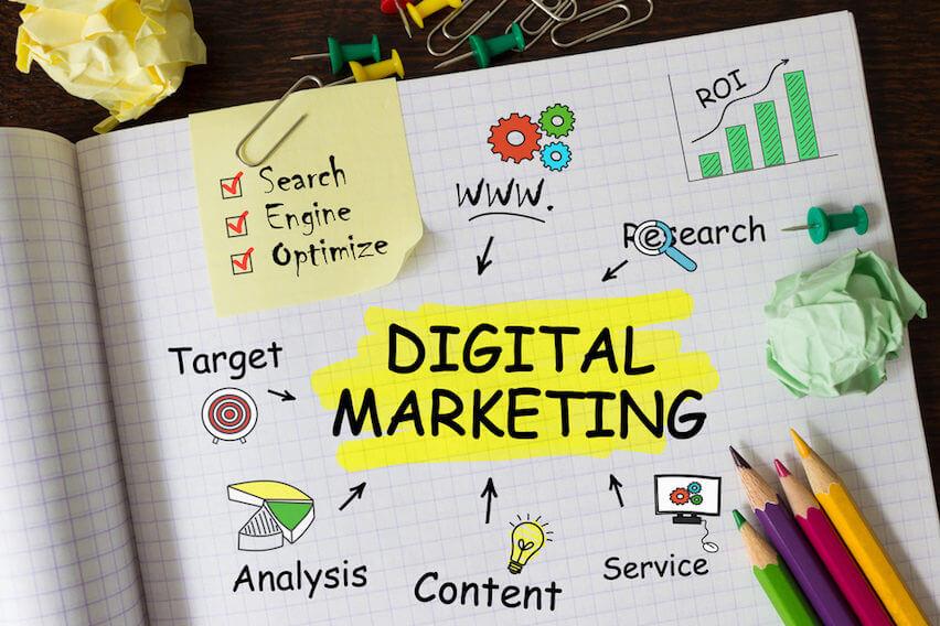 9643230454 – Online Digital marketing courses & classes in Karur